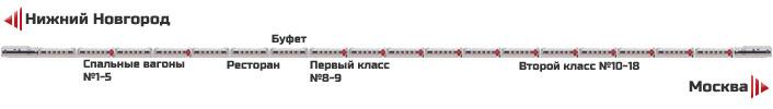 Схема поезда